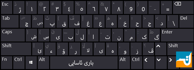 keyboard normal1