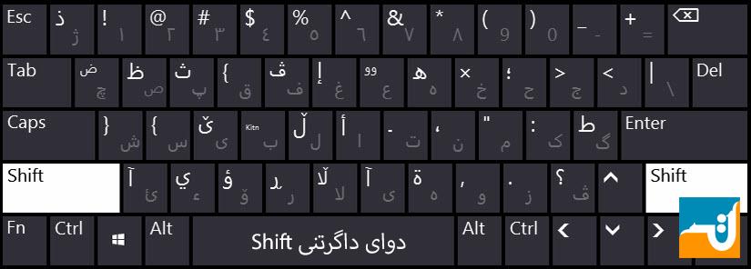 keyboardShft2
