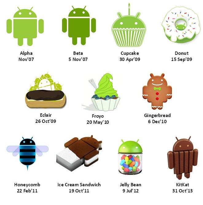 all-android-versions