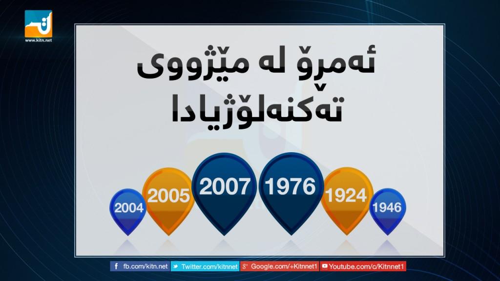 todayin tech history